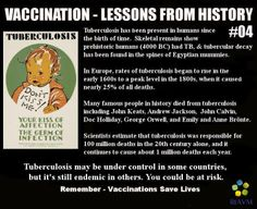 Vaccination - Lessons from History #4 Tuberculosis. Tuberculosis can be prevented by a simple vaccine. Pinned by Refutations to Anti-Vaccine Memes https://www.facebook.com/RtAVM