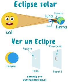 #Eclipsesolar #infografia
