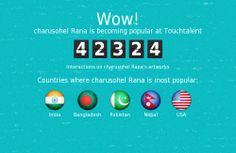 charusohel Rana is becoming popular @touchtalent.com