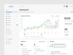 Dashboard Ui, Dashboard Design, Web Design Tips, Ui Design, Graphic Design, Ui Components, Responsive Web Design, Form Design, Design System