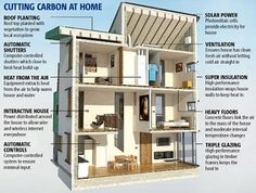 Tips for making your home more energy efficient.