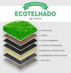 Telhado verde é projeto acessível e prioriza o uso dos recursos naturais Architecture Portfolio Layout, Chinese Architecture, Modern Architecture House, Concept Architecture, Futuristic Architecture, Architecture Details, Interior Architecture, Modern Houses, Tiny Houses