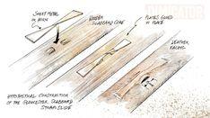 Strap-Slides on Scabbards from c. Leather Working, Metal Working, Anglo Saxon Clothing, Viking Camp, Historical European Martial Arts, Blacksmithing Knives, Sword Belt, Viking Reenactment, Viking Sword