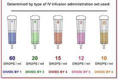 Image result for drug calculations fluids