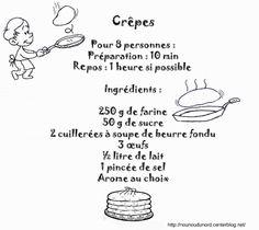 Recettes De CrêPes