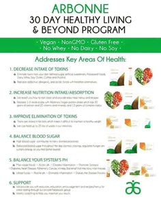 Arbonne 30 Days to Healthy Living #arbonnenutrition Kerstin Glaess, Arbonne Independent Consultant. Order online at www.arbonne.com and use ID# 22675229 #30daynutritionplan #nutritionplanwebsite