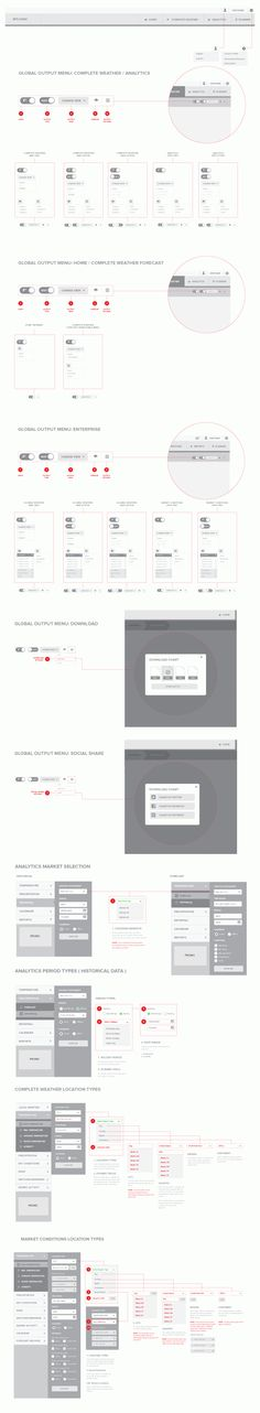 Weather analytics application by michael pons, via behance design thinking, service design, application Design Thinking, Web Design, Service Design, Ux Wireframe, Information Architecture, Innovation, User Experience Design, Ui Web, Dashboard Design