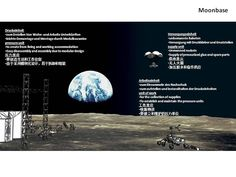 retro futurismus: Moonbase