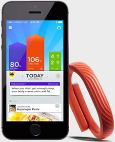 Wearable tech tops trends for 2014