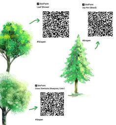 Digital Painting Tutorials, Digital Art Tutorial, Art Tutorials, Digital Art Beginner, Paint Code, Brush Drawing, Code Art, Custom Pens, Art Drawings Sketches Simple