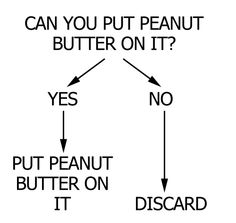 We're not just another peanut butter company. Source the finest nuts and protein known to man. We give you the energy for life. Peanut Butter Funny, Peanut Butter Company, Butter Spread, Workout Memes, High Protein Recipes, Say More, Body Love, Thought Process, Meaning Of Life