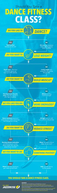 109fae82aed04f Infographic  Should You Take a Dance Fitness Class