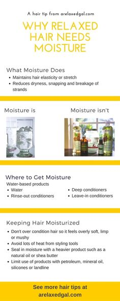 Keeping hair moisturized is something everyone striving for healthy hair struggles with at some time or another. Get the basics on what moisture is and how to k