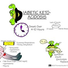 Cardiovascular System Endocrine System Fluid, Electrolyte, and Acid-Base Imbalances Gastrointestinal System/Nutrition Hematologic System Immune System Musculoskeletal System Nervous System P…
