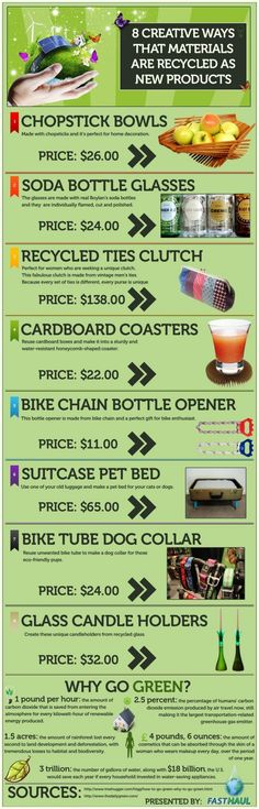 8 Creative Ways That Materials Are Recycled As New Products #Infographic #recycling #upcycling http://www.greenerideal.com/lifestyle/0421-8-creative-ways-that-materials-are-recycled-as-new-products-infographic/