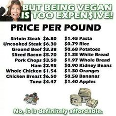 Which is the cheaper diet?