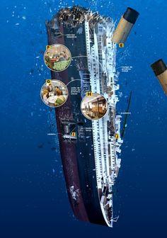 Naufrágio Do Titanic, Titanic Wreck, Titanic Photos, Titanic Sinking, Titanic History, Titanic Movie, Nautical Artwork, Hms Hood, Abandoned Ships