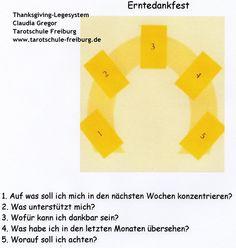 Thanksgiving #Erntedank von Claudia Gregor