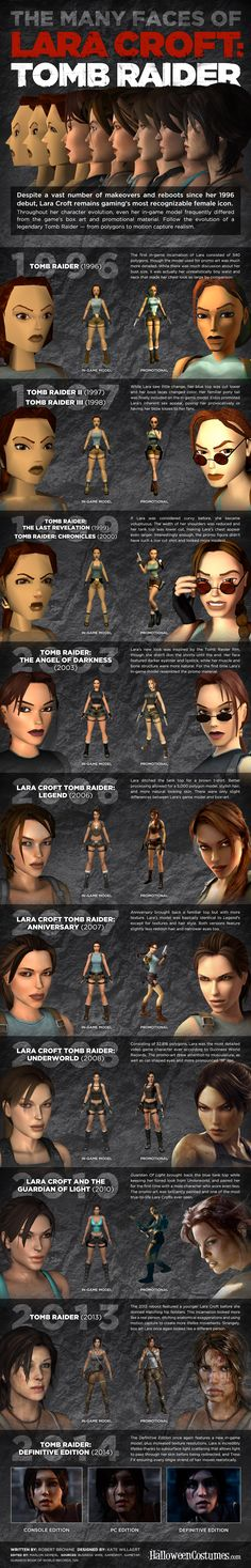 HalloweenCostumes has created an infographic that shows how Lara Croft, star of the Tomb Raider video game franchise, has evolved since her introduction Tomb Raider Lara Croft, Tomb Raider Game, Lara Croft Angelina Jolie, Bioshock, Lara Croft Evolution, Human Evolution, Lara Croft Disfraz, Anime Comics, Marvel Comics