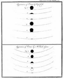 Transit of Venus, June 3rd 1769