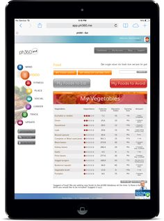 ph360 can tell you which foods to avoid to be happy and healthy.