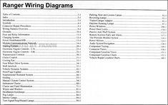 1998 ford ranger 3.0 engine diagram