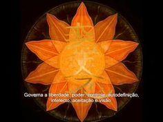 Meditação da prosperidade com Miguel Arcanjo