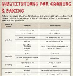 Substitutions for Cooking & Baking Updating your recipes to healthier alternatives can be a fun and creative process. Experiment with your recipes, trying out a variety of alternative ingredients to discover new tastes that appeal to you and your family.