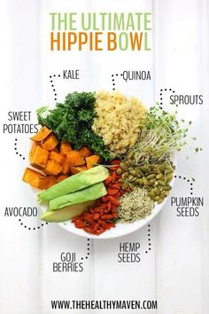 Every superfood you could possibly imagine all in one bowl with this Ultimate Hippie Bowl recipe. From kale to goji berries to hemp seeds this is your inner hippie's dream come true! food kale salad recipe The Ultimate Hippie Bowl - The Healthy Maven Vegan Cru, Sprouting Sweet Potatoes, Healthy Snacks, Healthy Eating, Healthy Plate, Healthy Grains, The Healthy Maven, Vegetarian Recipes, Healthy Recipes