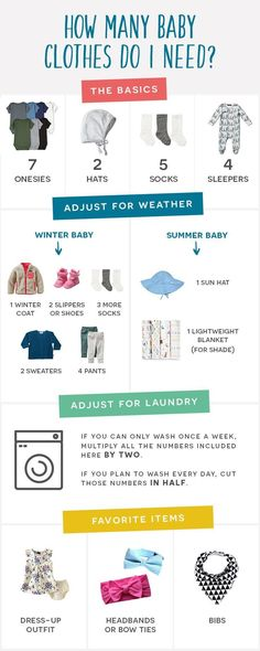 Baby clothes should be selected according to what? How to wash baby clothes? What should be considered when choosing baby clothes in shopping? Baby clothes should be selected according to … Baby Design, Minimalist Baby, Newborn Essentials, Newborn Clothes Checklist, Baby Registry Checklist, Baby Planning, Baby List, Baby Outfits Newborn, Newborn Baby Clothes List
