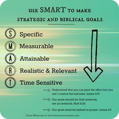 Use SMART to make strategic fitness goals