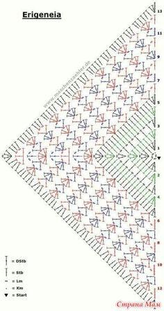 Häkelschrift Erigeneia, free pattern (German) and chart, wrap, shawl…This post was discovered by esti brustein discover and save your own posts on unirazi salvabrani – ArtofitJanuary 2017 - Elylou crochet pattern Source byJag berättade ju för Crochet Scarf Diagram, Crochet Bolero, Poncho Au Crochet, Poncho Knitting Patterns, Crochet Shawls And Wraps, Crochet Chart, Crochet Scarves, Lace Knitting, Crochet Clothes