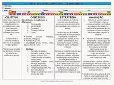 Exemplo de planejamento anual para Educação Infantil. Repare que não há detalhes sobre as atividades, apenas linhas de guia (foto: Mais Professores) Teaching Techniques, Education, School, Aurora, Nursery, Instagram, Weekly Planner, Teaching Plot, Lesson Plans For Elementary
