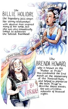 History of bisexualism