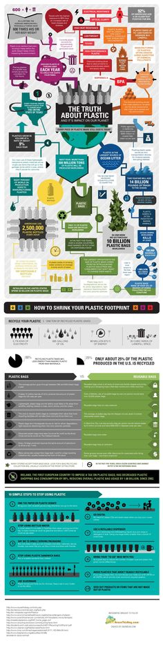 The Truth About Plastic And What It Means To Our Planet [INFOGRAPHIC] Every piece of plastic ever made still exists today, including all those disposable pads you (used to! Environmental Education, Environmental Science, Environmental Posters, Environmental Justice, Pseudo Science, Green Life, Our Planet, Earth Science, Sustainable Living