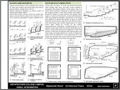 architectural presentation board techniques - Google Search