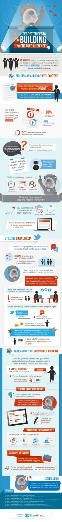 Infographic: 3 easy steps to build a bigger online audience.