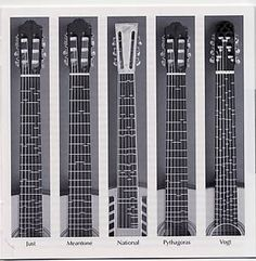 guitars_tunings.jpg (300×307)