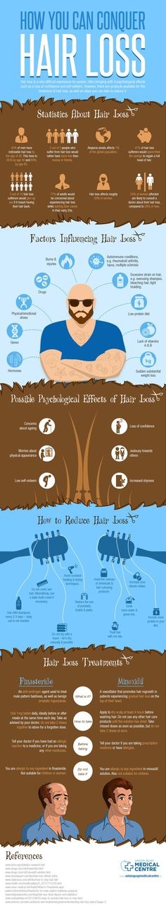 When we shed our hair and baldness begins to inflict us, it not only has a visual impact - it can also affect our demeanor and self-confidence. This infographic by Union Quay Medical Centre advises on the steps you can take to combat hair loss, as well as products that you can purchase to treat it.