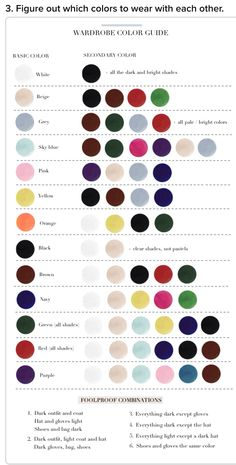 Chart which color to wear