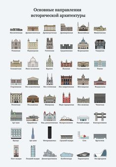 unique styles of architecture or a history of architecture architectural styles graphic design illustration architecture architecture icons architecture timeline 97 prairie style architecture characte Wallpaper Architecture, Blog Architecture, Detail Architecture, Architecture Drawing Plan, Architecture Drawing Sketchbooks, Conceptual Architecture, Architecture Posters, Architecture Student, Landscape Wallpaper
