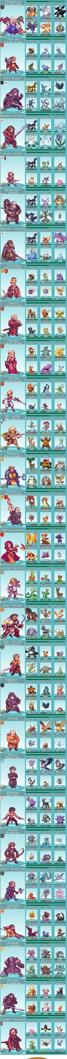 If Game of Thrones Characters Were Pokémon Trainers #infographic #GoT