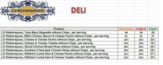 J D Wetherspoons -Deli Syn Values :)