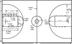 Basketball Court Layout Diagram - Do-It-Yourself Recurfacing - Tennis Universal Inc. and Universal Basketball - DIY Court Paint & Repair Materials, and Court Equipment Basketball Court Layout, Backyard Basketball, Outdoor Basketball Court, Basketball Floor, High School Basketball, Backyard Sports, Basketball Scoreboard, Buy Basketball, Basketball Tricks