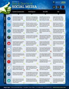 2014 #SocialMedia Do's and Don'ts For #Businesses - #infographic via MagicLogix