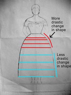The Laced Angel: How to Draft A Round Hoop Skirt With the Exact Shape You Want