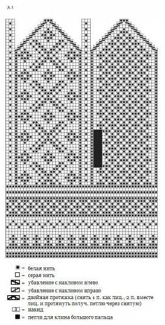 Knitted Mittens Pattern, Fair Isle Knitting Patterns, Crochet Mittens, Crochet Slippers, Knitted Gloves, Filet Crochet, Knitting Stitches, Free Knitting, Knitting Socks