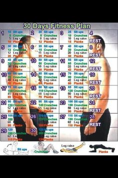 30 day workout - Total body