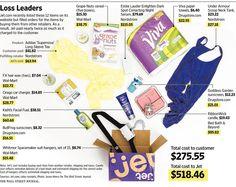 Frenzy around shopping site http://Jet.com harks back to dot-com boom http://on.wsj.com/1Gx5vb5 via @WSJ