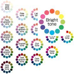 ブライトトーンの色相環